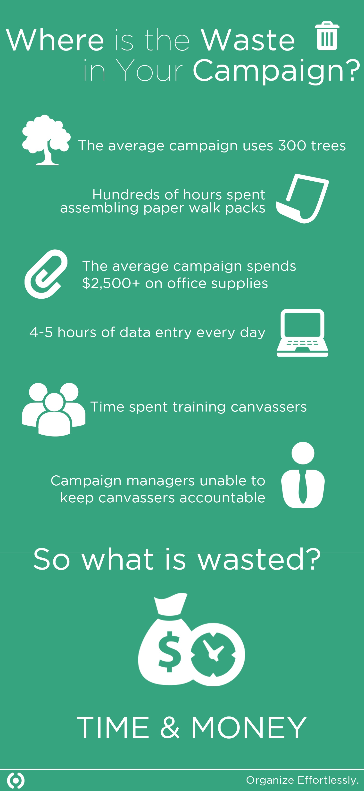 Where_is_the_Waste_Infographic.jpg